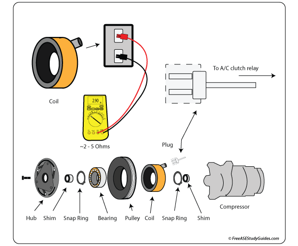 Ac Clutch Coil on corvette air conditioning wiring diagram