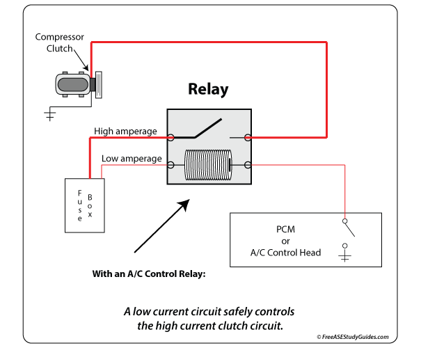 a c clutch relay function and troubleshooting rh freeasestudyguides com ac solid state relay wiring diagram 24 volt ac relay wiring diagram