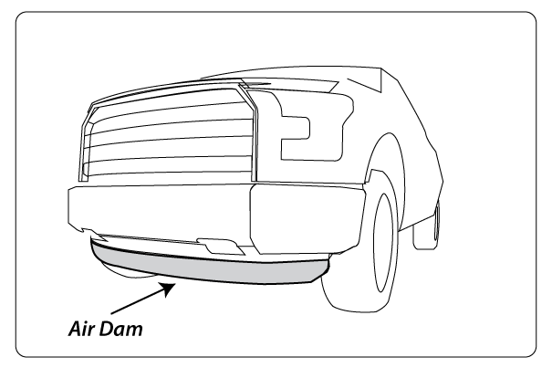 Automotive air dams create a low pressure behind the radiator.