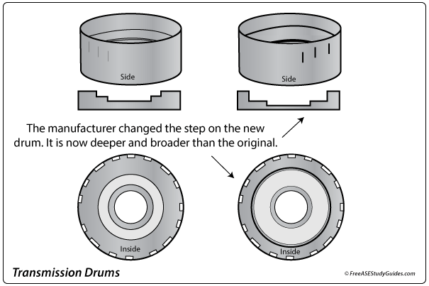 Placing a Torrington bearing or a thrust washer between two components in the wrong direction.