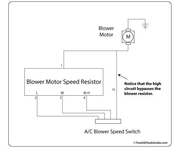 Blower Resistor Schematic - Wiring Diagram M10 on