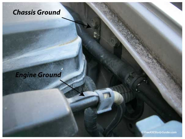 Chassis and engine ground.