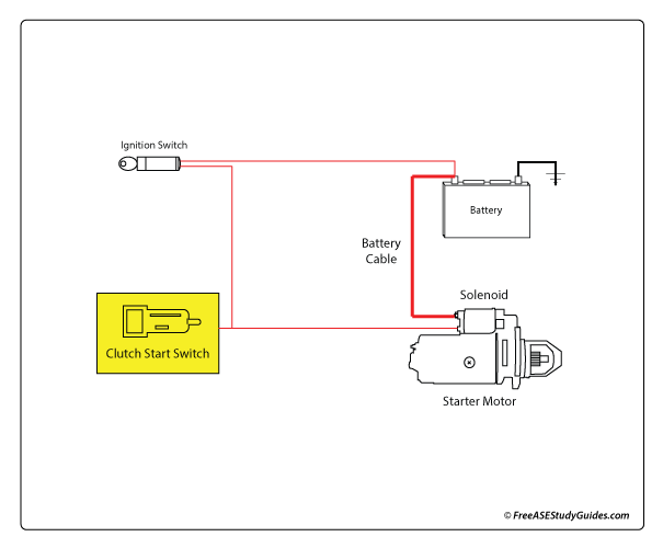Clutch Start Safety Switch on fan switch wiring diagram, turn signal switch wiring diagram, ignition switch wiring diagram, key switch wiring diagram, heater switch wiring diagram, headlight switch wiring diagram,
