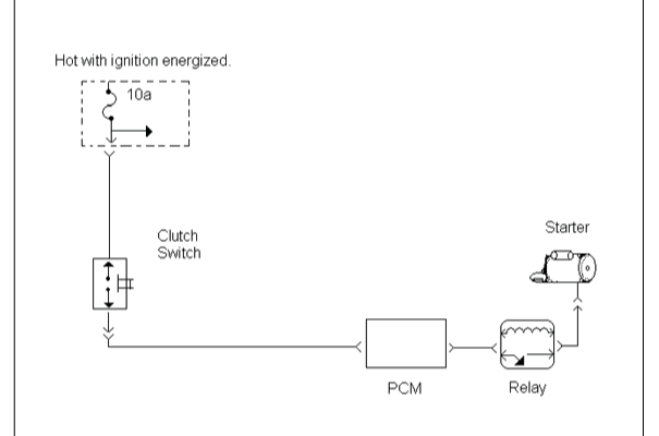 Clutch safety switch circuit.