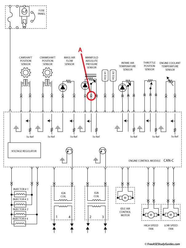 Freeasestudyguides Map Sensor Circuit Q And A