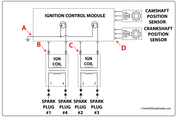 ase ase a6 electrical and electronic quiz 1  ase test preparation wires connectors wiring diagrams #6