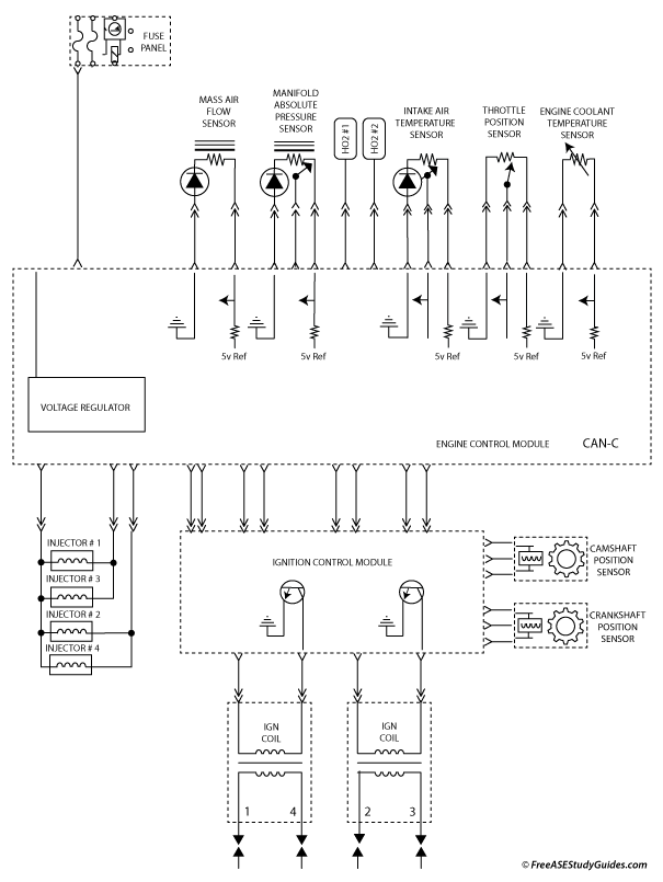 diagram of an automotive engine control system