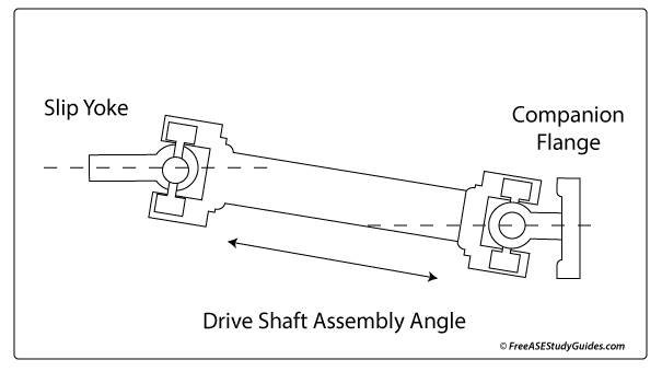 Universal Joint Menu >> Universal Joints Bad Driveshaft Angles U Joints