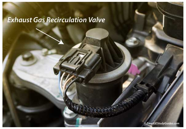 Cleaning EGR Valve Passage