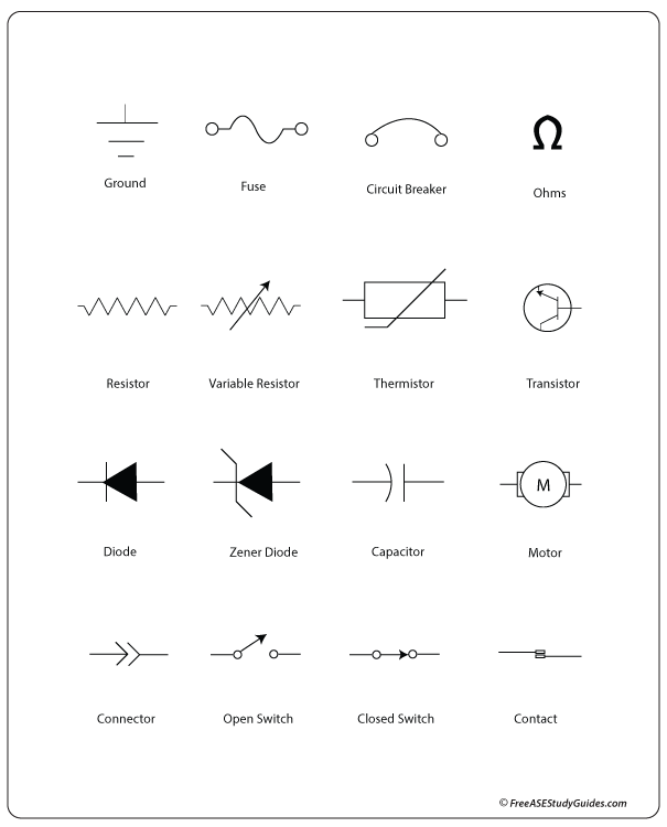automotive electrical symbols a  c chart