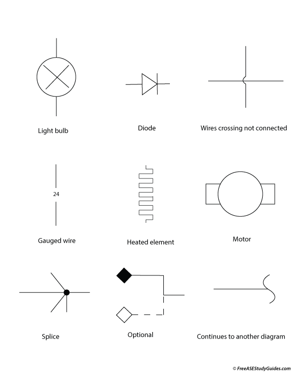 fantastic electrical symbols and diagrams composition