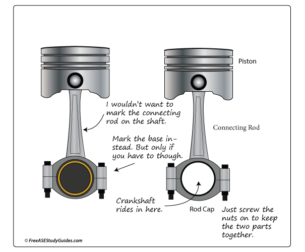 Connecting Rods and Rod Caps