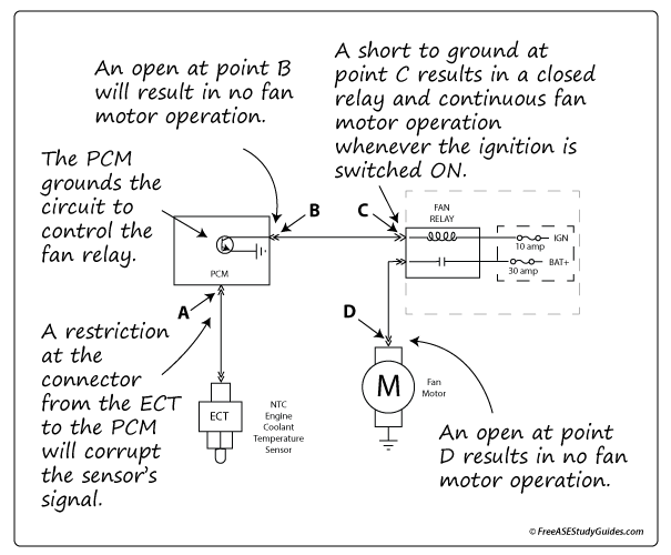 Engine cooling fan circuit answers.