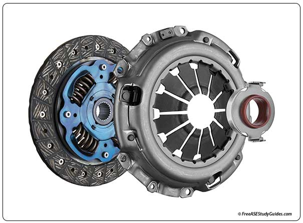 Clutch kit with clutch release bearing and pilot bearing.