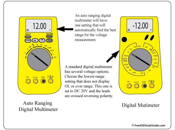 Digital Auto Ranging vs Manual Multimeters.