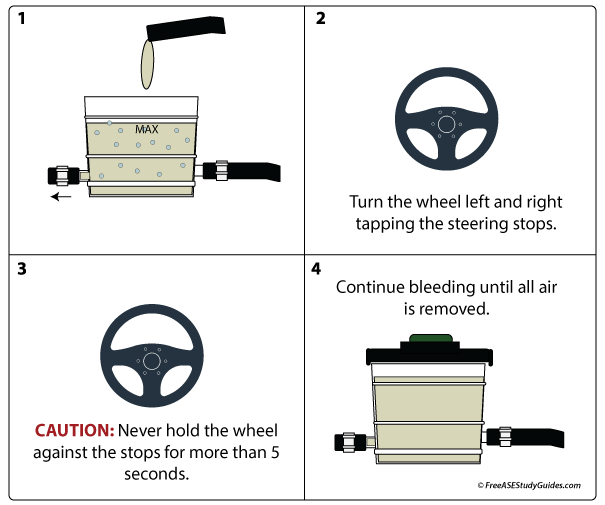 How to bleed a hydraulic power steering system.