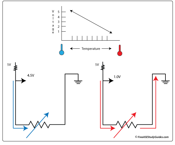 NTC sensor electrical schematic.