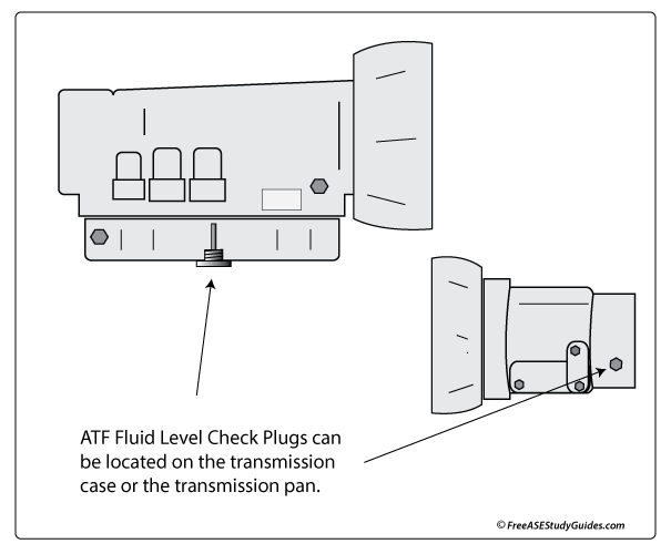 How To Check Automatic Transmission Fluid >> Automatic Transmission Fluid Check