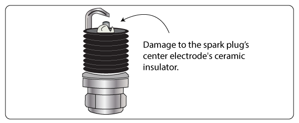 Spark plug tip damgage to the center electrode's ceramic insulator.