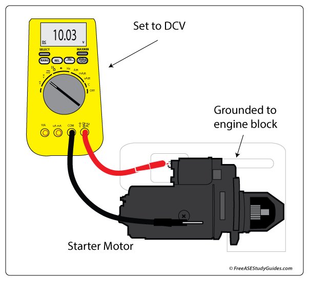 Voltage Drop Tester : Ase a electrical electronics practice test question