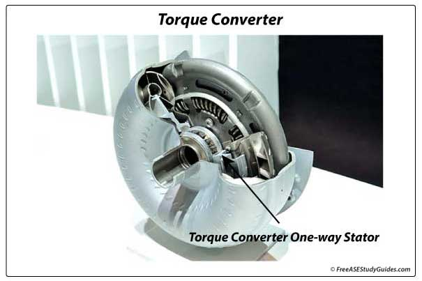 Torque Converter Stall Test: Stator and Stall Speed