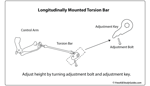 Torsion bar adjustment