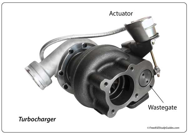Turbocharger Wastegate and Engine Performance