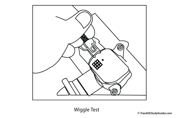 The Wiggle Test